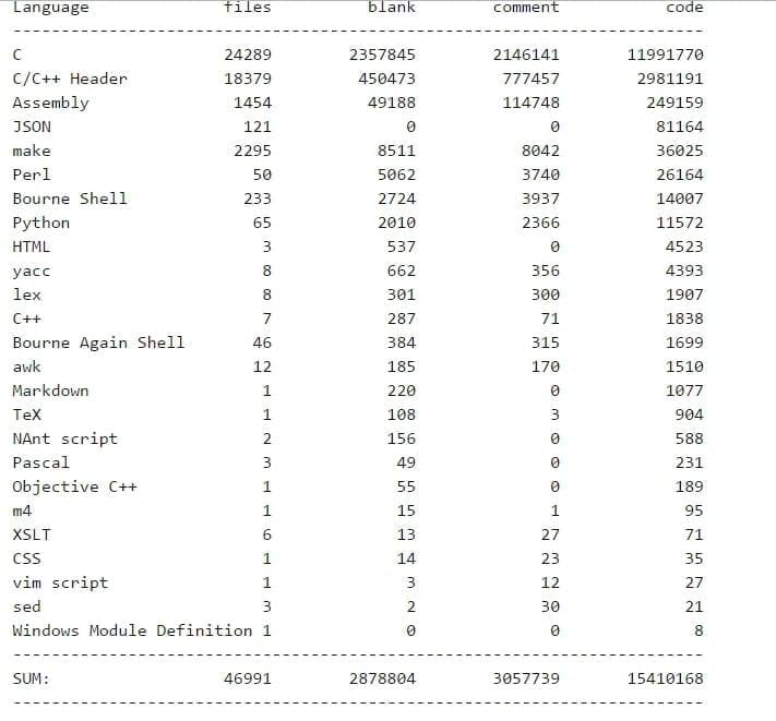 linux-4-11