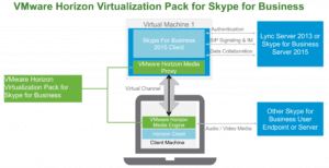 sfb_horizon-skype-for-business-virtualization-pack_3-1024x525