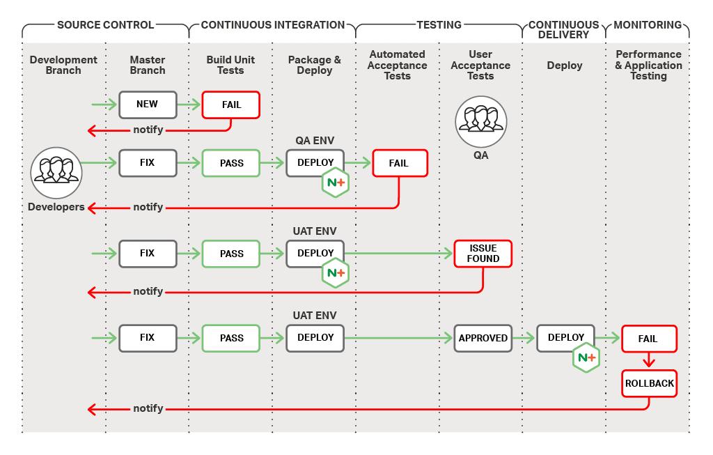 dia-kj-2017-06-1-source-test-monitor_1
